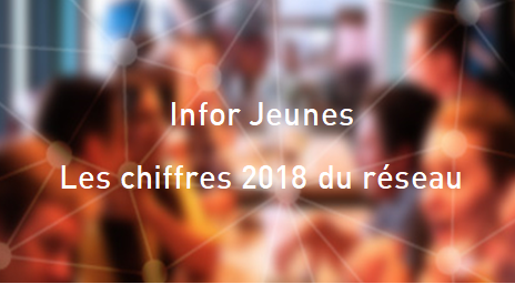 Les chiffres 2018 d'Infor Jeunes
