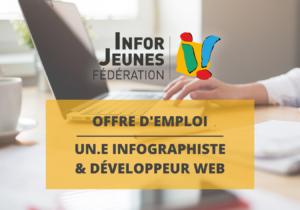 Offre d'emploi : infographiste & développeur web